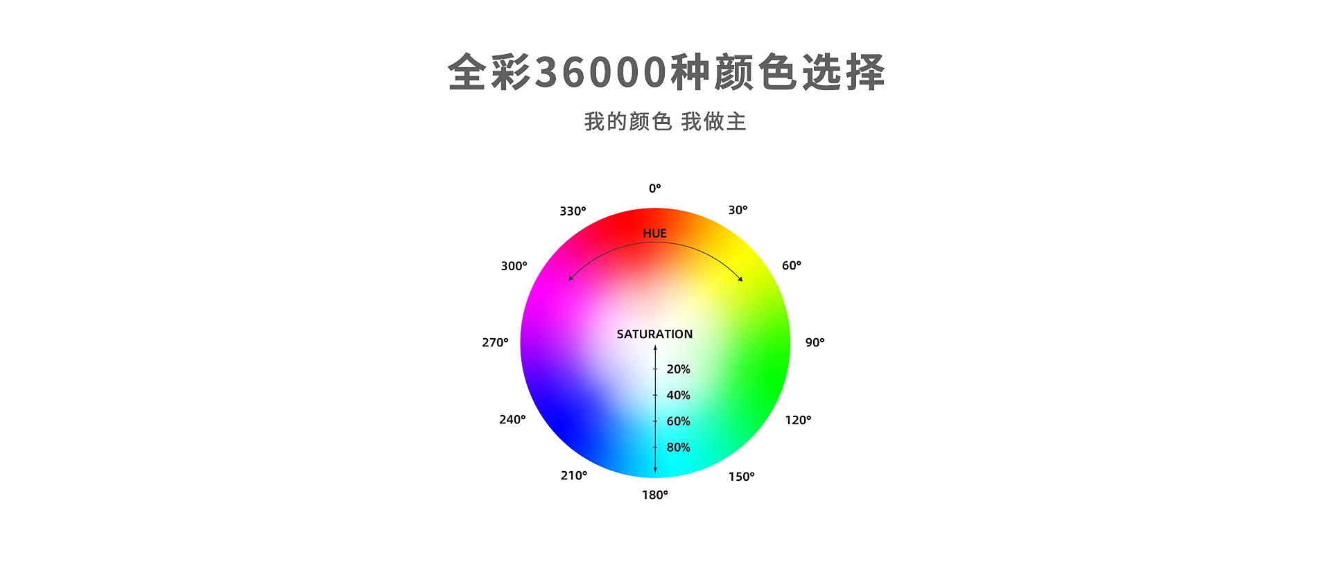P200详情04.jpg